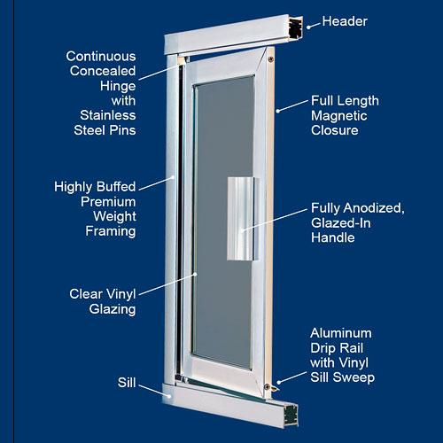 Kwikstal 7000 Series   Daiek Door Systems