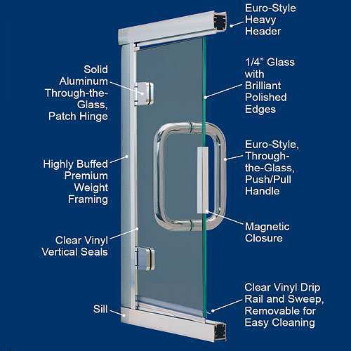 Kwikstal F Series Daiek Door Systems